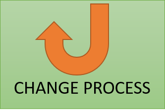 Anfrage Change Management